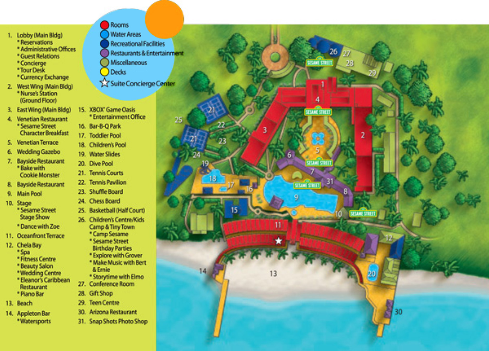 Beaches Ocho Rios  A Spa Golf  Waterpark Resort  Ocho Rios